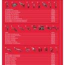 Milwaukee M12 Vario Set 2 x Geräte ihrer Wahl inkl. Akku + Ladegerät +HD Box+ Arbeitstasche